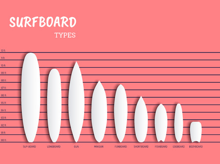 long and short scales: Set of surfboards of different length and destination vector isolated. Illustration