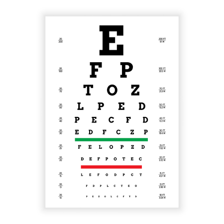 Poster for vision testing in ophthalmic study with which the doctor is testing people on the quality of their vision