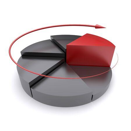grafica de pastel: Gráfico circular sobre un fondo blanco. Imagen 3D prestados