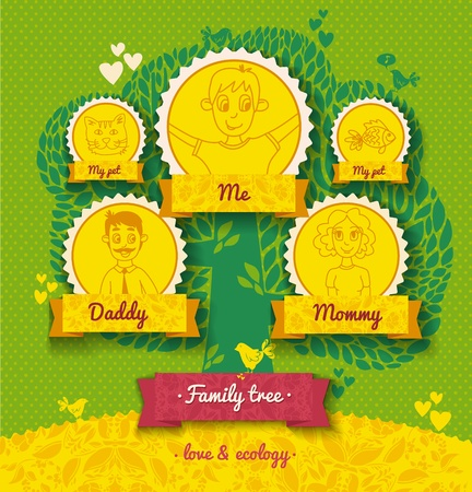 Ecology vector template for a family tree. Use a template to create a family album. Tree, animal, green, frame, ribbon, ornaments, hearts, birds, protect the environment Illustration