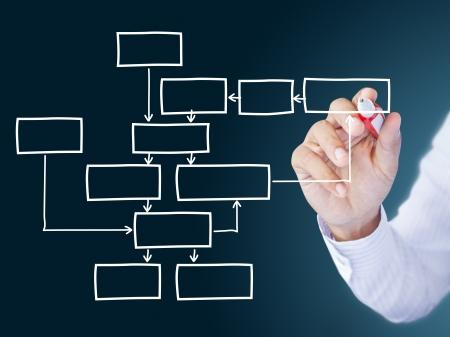 diagrama de flujo: hombre de negocios mano que dibuja el diagrama
