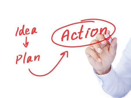 plan van aanpak: Een afbeelding van een hand tekening Actie Stockfoto