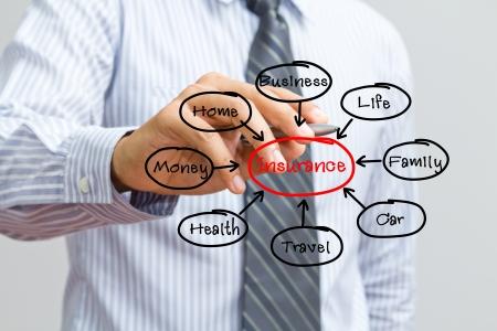 travel agent: Presentation of insurance