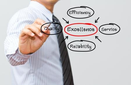 satisfaction client: concept de l'�criture d'affaires main de qualit� excellence, le service, l'efficacit� et la fiabilit�