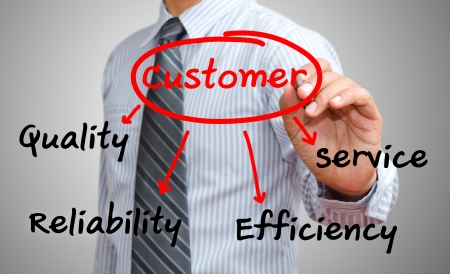 customer satisfaction: business man writing customer concept