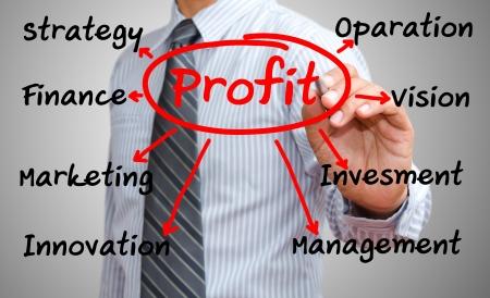 business man writing profit concept Stock Photo - 19164708