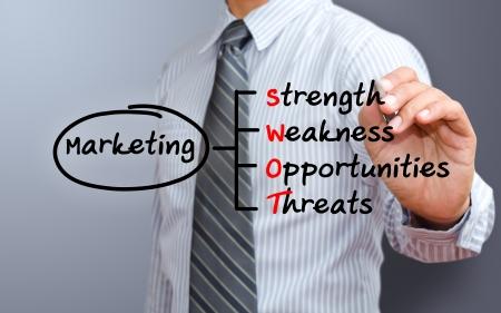 foda: hombre de negocios dibujar FODA de diagrama de comercialización