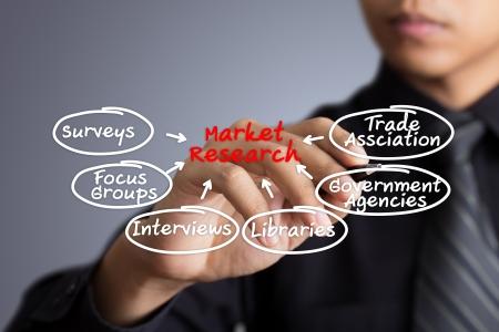 focus group: Businessman writing Market research diagram Stock Photo