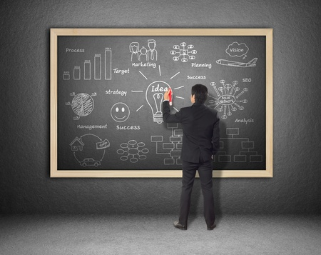 Business man writing business idea concept on black board Stock Photo - 19558677