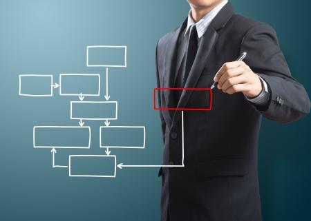 business man writing process flowchart diagram