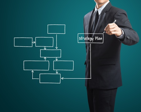 Business man drawing Strategy flow chart photo