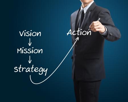 plan de accion: Hombre de negocios concepto de negocio de la escritura