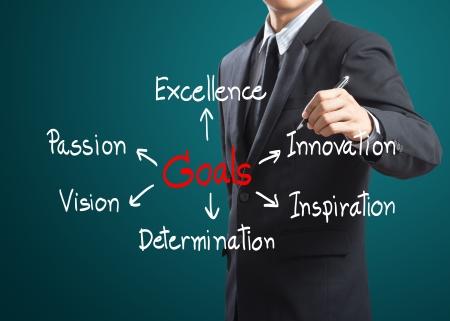 mision: Hombre de negocios por escrito concepto de metas Foto de archivo