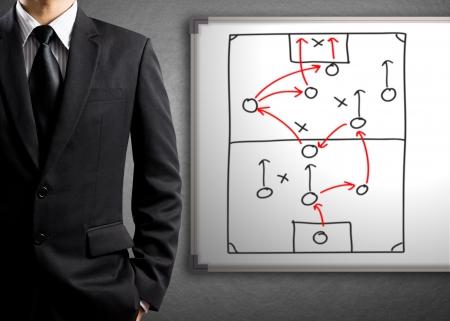 Geschäftsmann Zeichnung Taktik Schema Strategie der Angriffsspiel an Bord Standard-Bild