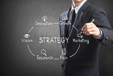 ビジネスマンの戦略コンセプトを書く