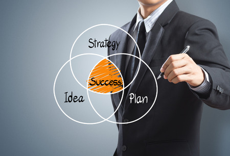 management system: Businessman drawing success planning, Strategy concept