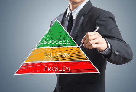 problem solution: Businessman writing problem, solution, success concept chart Stock Photo