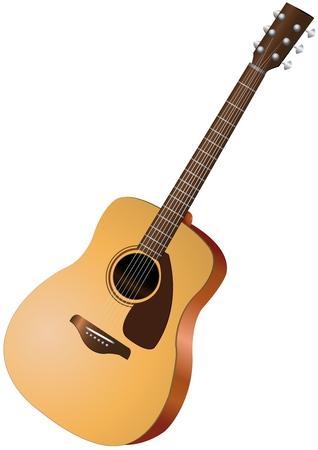 maderas: guitarra