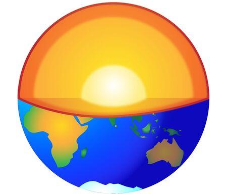 the earth´s core