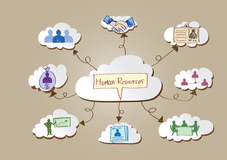 Human Resources icons Human Management idea
