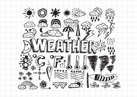 uv: weather symbols widget and icons drawing idea