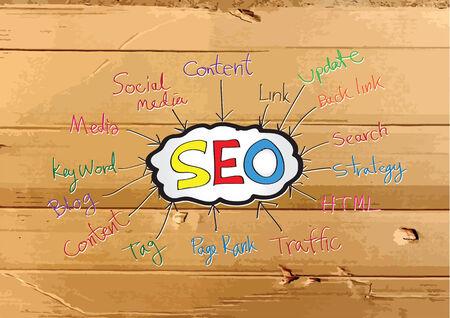 xhtml: Seo Idea SEO Search Engine Optimization on Cardboard Texture illustration