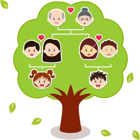 �rbol de los iconos de la Familia, un diagrama en un �rbol geneal�gico, aisladas sobre fondo blanco