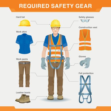 Equipo de seguridad requerido. Monos, casco, chaleco y trabajador. Seguridad en el sitio de construcción. Ilustración vectorial para un cartel informativo