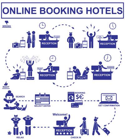albergo: La prenotazione di hotel online. Set vettore stick figure dell'uomo e della donna.