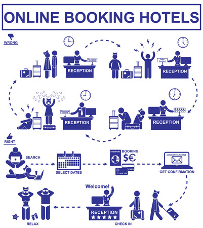 hotel booking: Online booking hotels. Set vector stick figures man and woman.