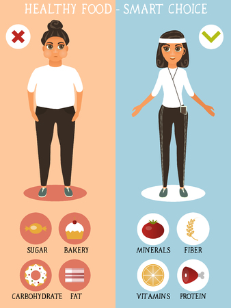 Gezonde voeding concept vector poster. Geschiktheidsmeisje in goede vorm en vrouw met zwaarlijvigheid. Keuze voor meisjes die dik of fit zijn. Gezonde levensstijl, goed en slecht voedsel.