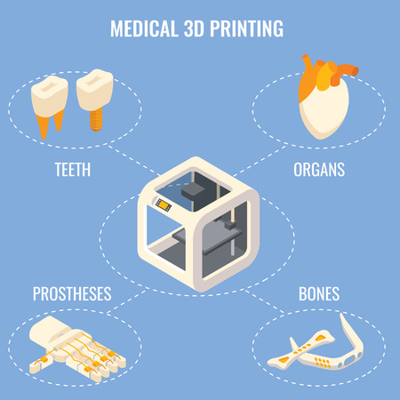 Medical 3d printing concept vector isometric illustration Vetores