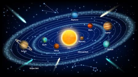 Układu Słonecznego pojęcia wektorowa realistyczna ilustracja