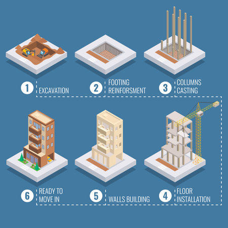 Apartment construction steps. Vector isometric illustration of excavation, footing reinforcement, columns casting, floor installation, walls building and ready to move in. Illustration