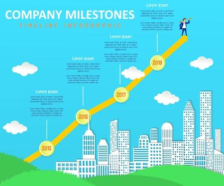 Company milestones vector timeline infographic