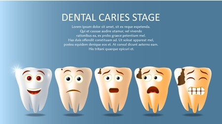 Dental caries stage vector poster banner template. Happy healthy tooth and sad bad teeth affected by caries. Dental care concept.
