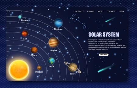 Solar system landing page website vector template Ilustração Vetorial