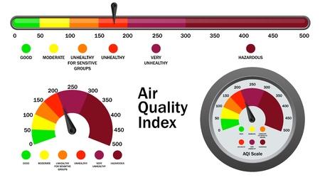 Scala numerica dell'indice di qualità dell'aria, illustrazione vettoriale Vettoriali