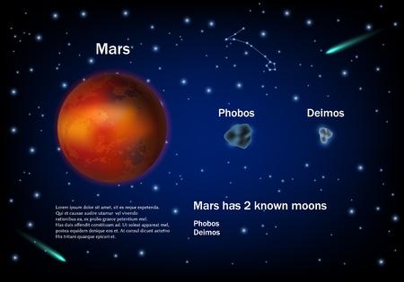 Marte y sus lunas, cartel educativo de vector.