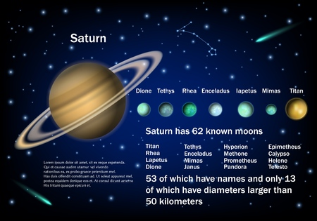 Saturn and its moons, vector educational poster