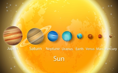 Solar system planets to scale size diagram, vector educational poster Ilustrace