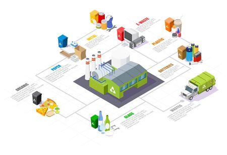 Mülltrennung und Recycling isometrische Infografiken, Vektor isolierte Darstellung