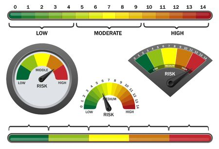 Vector realistic risk meter on white background Ilustrace