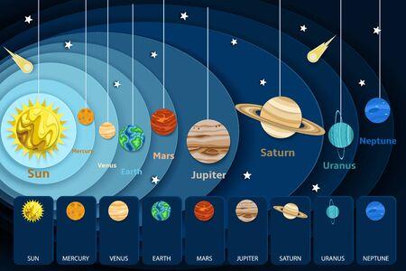 Solar system infographics, vector paper cut illustration