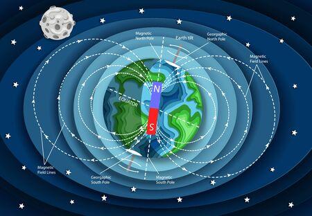 Diagrama de campo magnético o geomagnético de la Tierra de estilo de corte de papel en capas vectoriales. Plantilla de cartel de educación. Planeta Tierra rodeado por un campo magnético creado por la rotación de la Tierra sobre su eje. Ilustración de vector