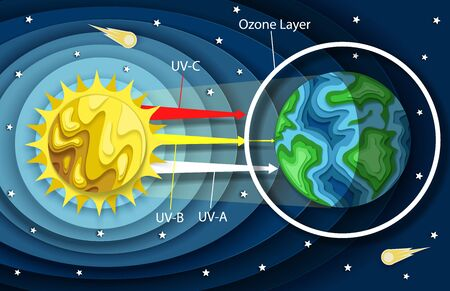 Vector layered paper cut style UV radiation diagram