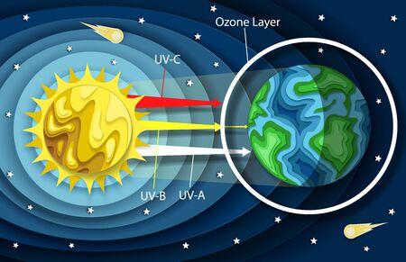 Vector layered paper cut style UV radiation diagram Vettoriali