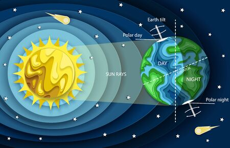 Vector layered paper cut style rotating Earth day and night cycle diagram. Education poster template. Planet Earth orbiting the Sun and rotating on its axis.
