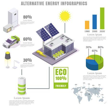 Alternative energy infographics, vector flat isometric illustration. Statistics on eco friendly solar energy consumption with percentage ratio.