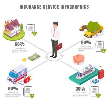 Insurance service infographics, vector flat isometric illustration